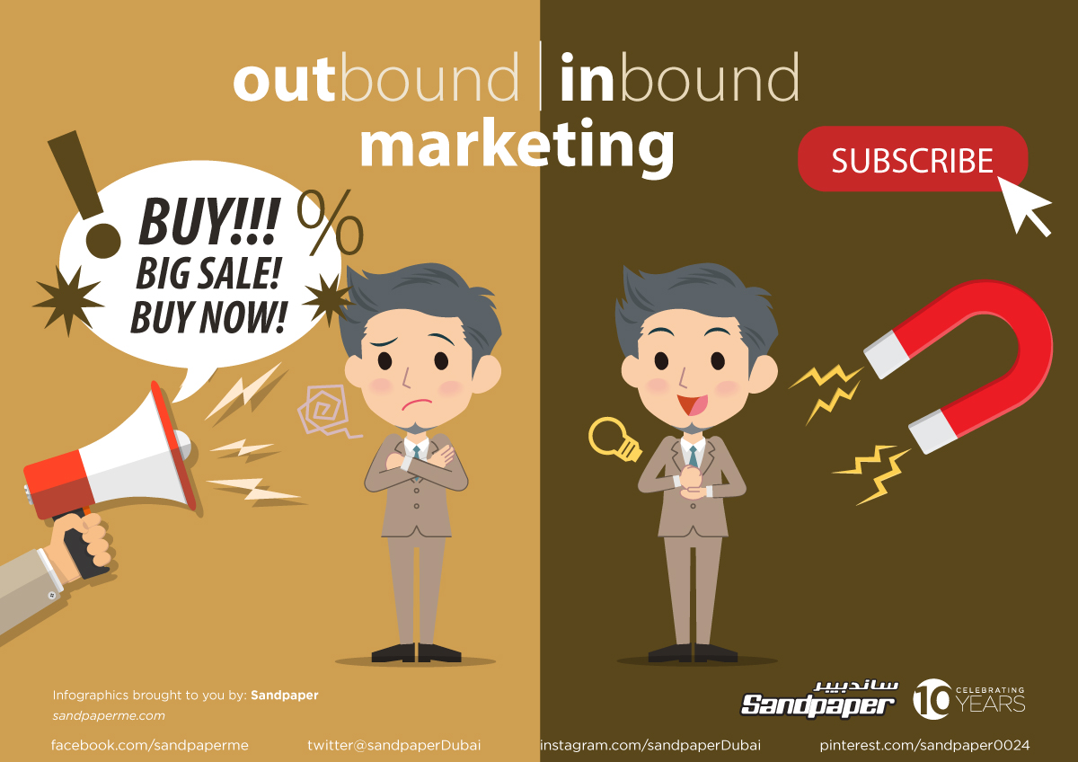 inbound marketing what is it?