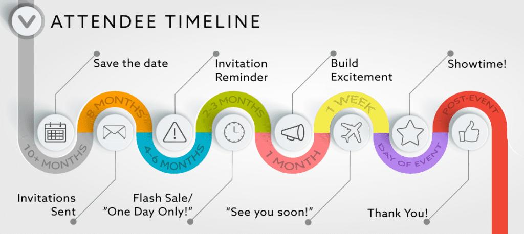 emiler marketing for events
